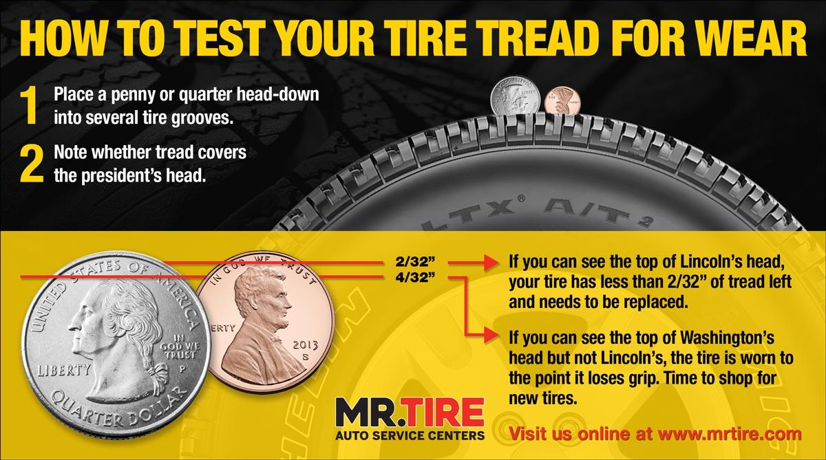 Mr. Tire branded tire tread wear infographic for social media